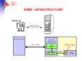 Internet Management Exercise-5 Snmp.png